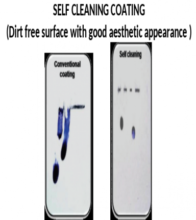 Self Cleaning Coating