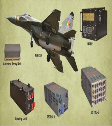 Development of D-29 System (Internal EW system for MIG-29 Upgrade Aircraft)